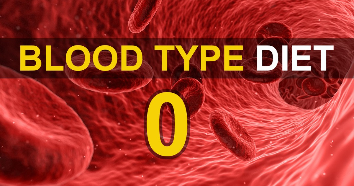 Blood Type Diet - 0 - Workoutic